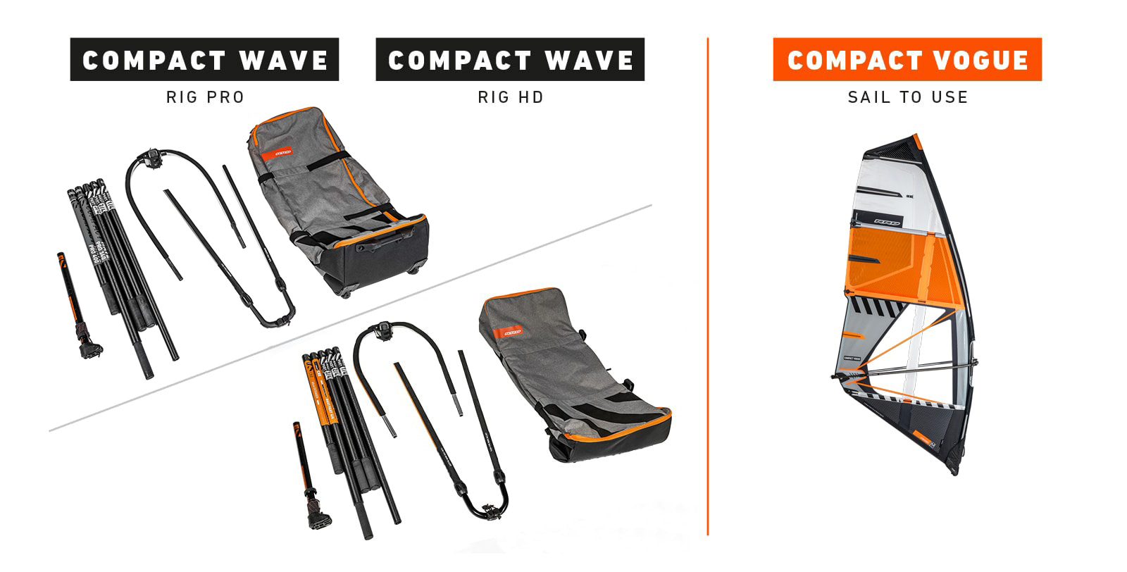 compact wave rig pack 2021